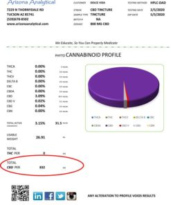 DOLCE-VIDA-800MG-MULTICANNABINOID-LAB-TEST